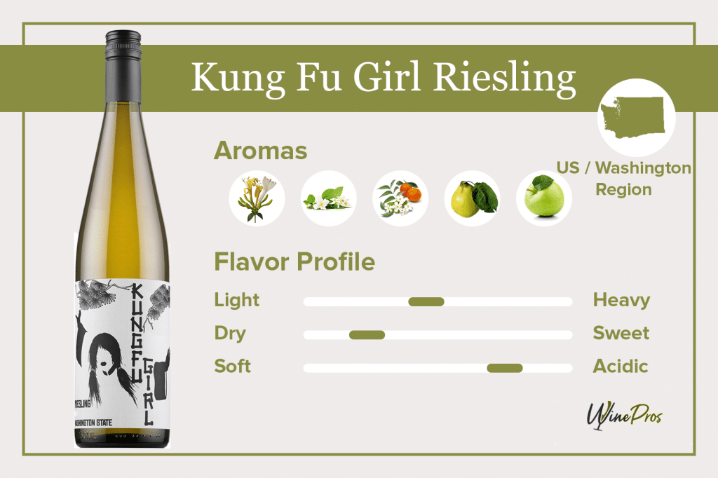 Kung Fu Girl Riesling Featured