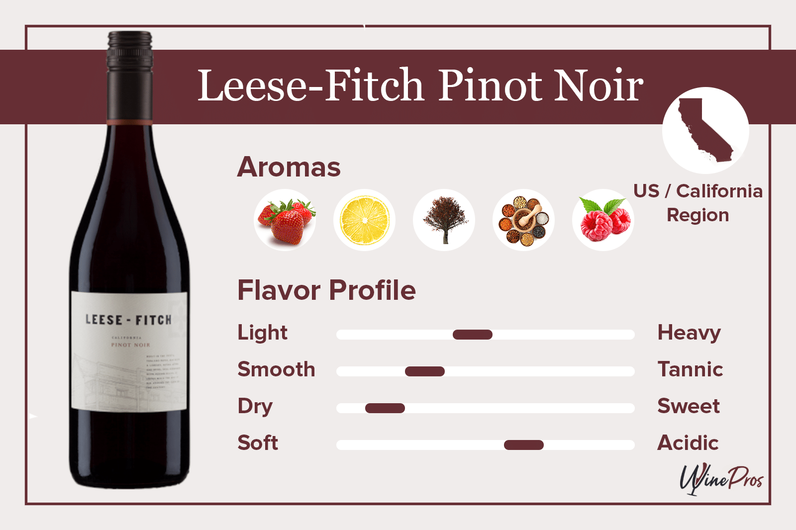 Leese-Fitch Pinot Noir Review (2021)
