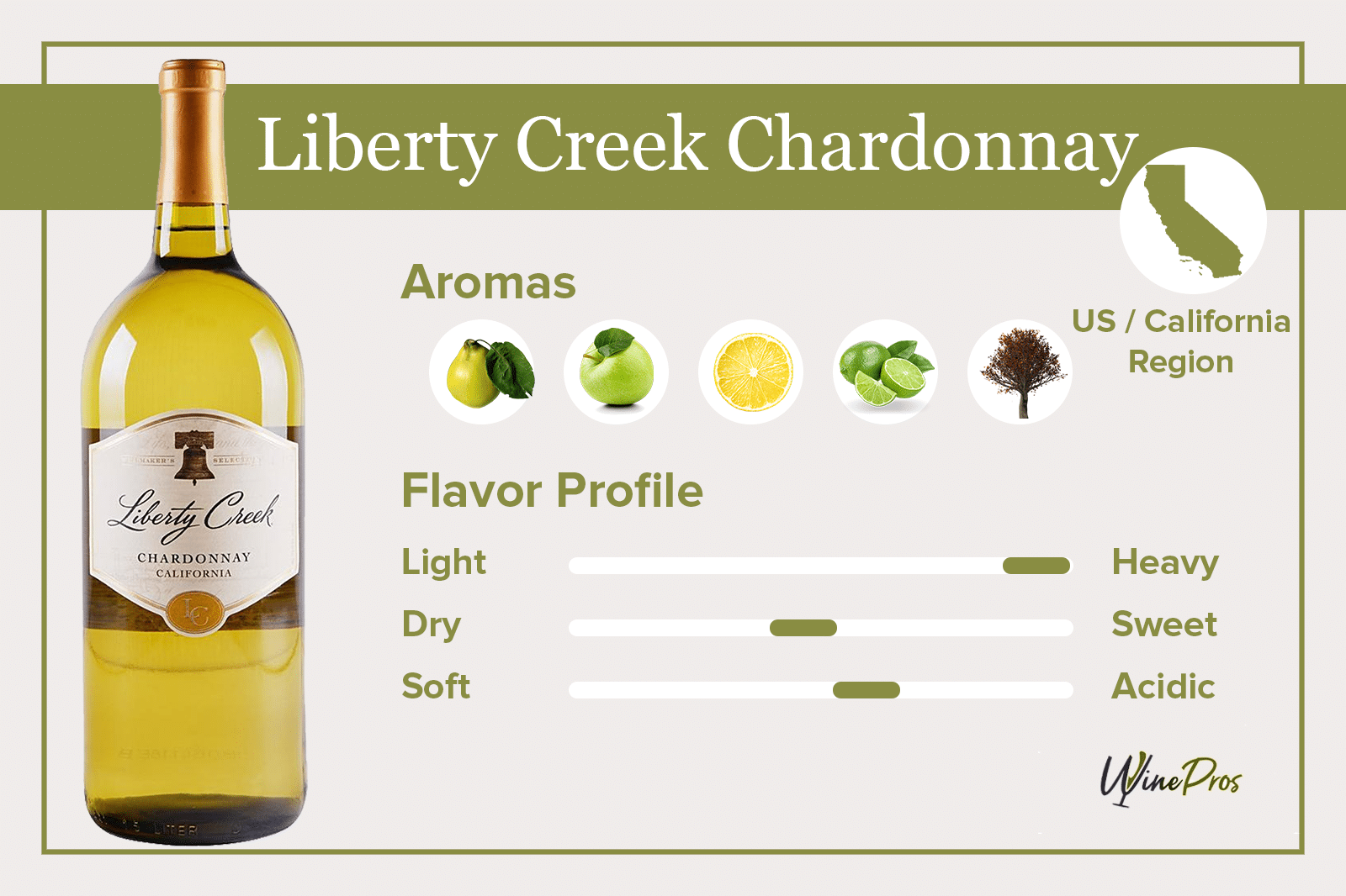 Liberty Creek Chardonnay Featured