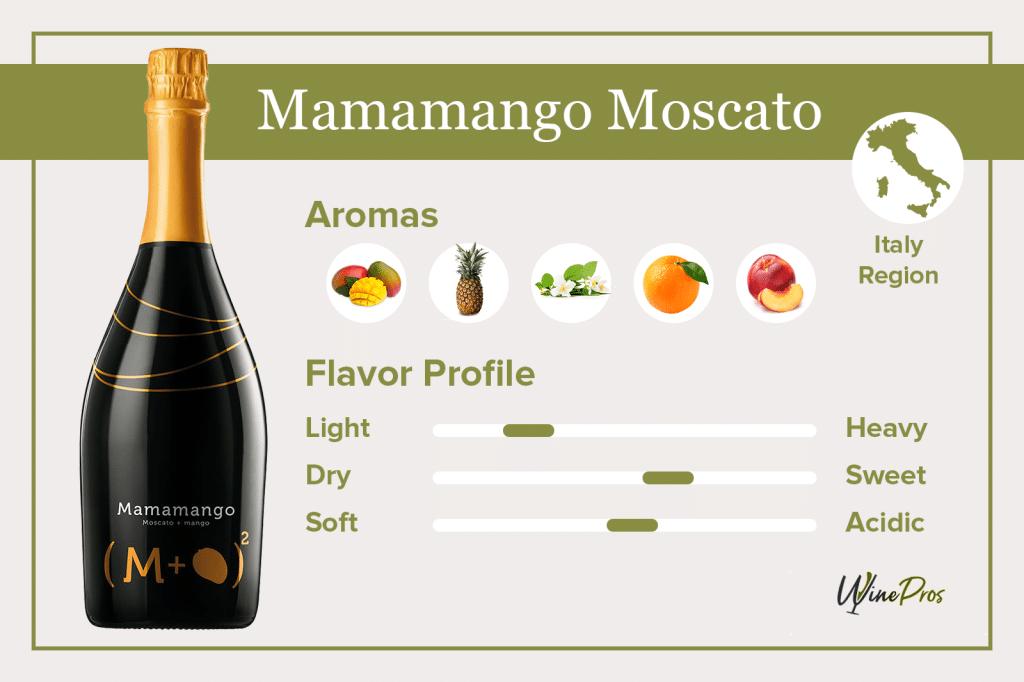 Mamamango Moscato Featured