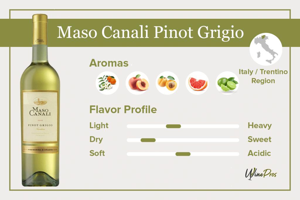 Maso Canali Pinot Grigio Featured