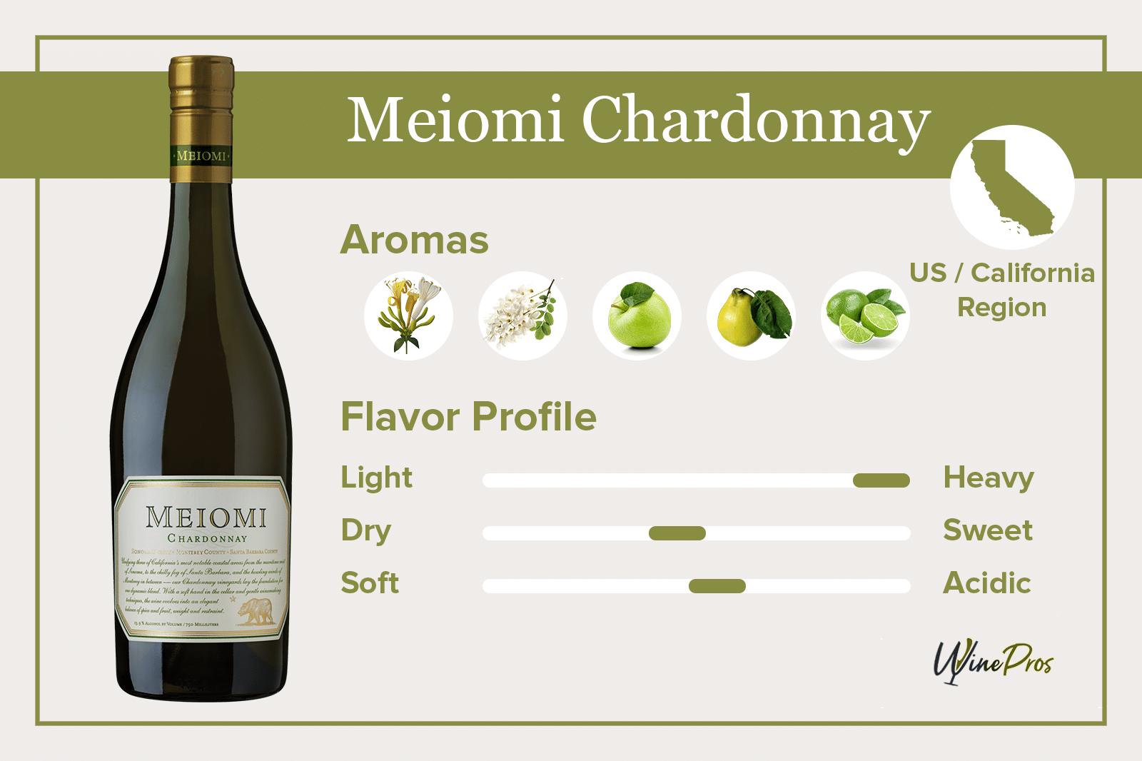 Meiomi Chardonnay Featured