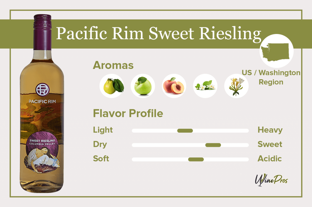 Pacific Rim Sweet Riesling Featured