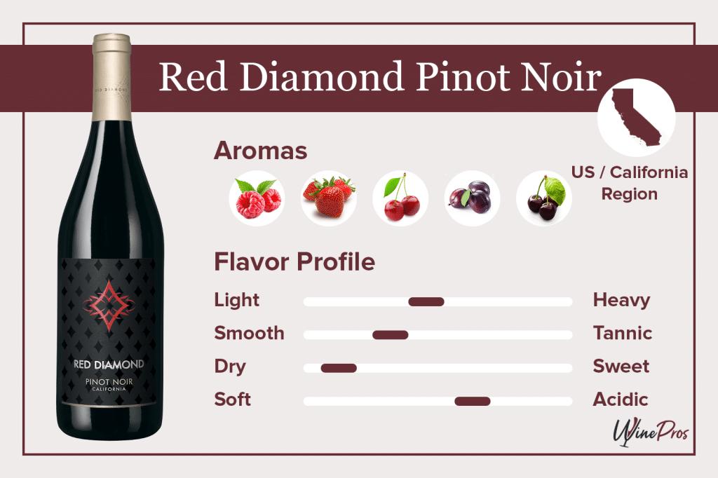 Red Diamond Pinot Noir Featured
