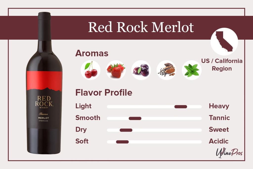 Red Rock Merlot Featured