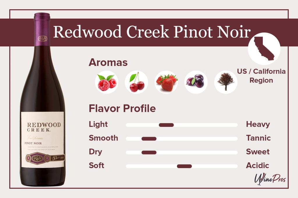 Redwood Creek Pinot Noir Featured