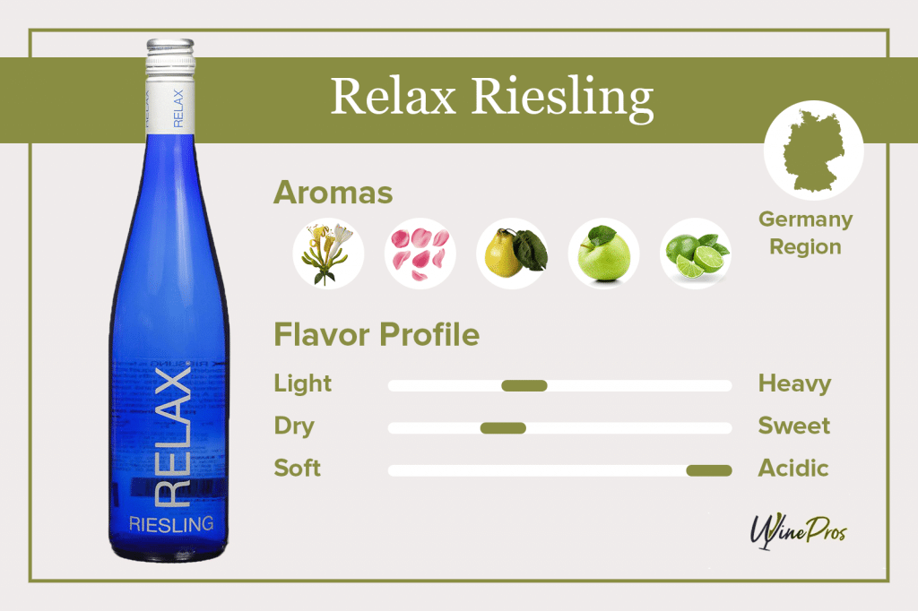 Relax Riesling Featured