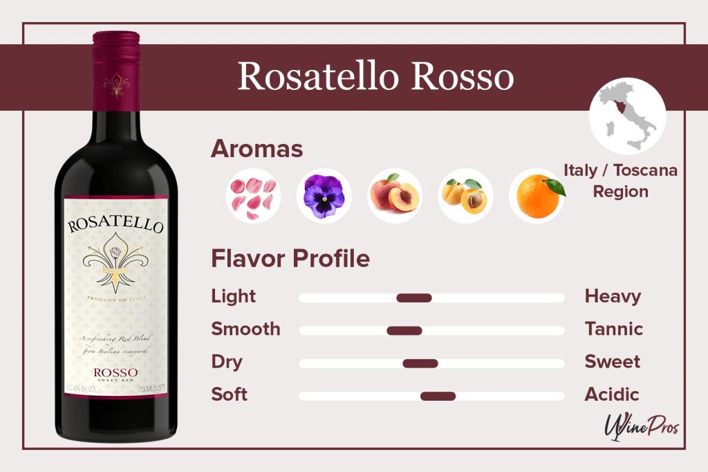 Rosatello Rosso Featured