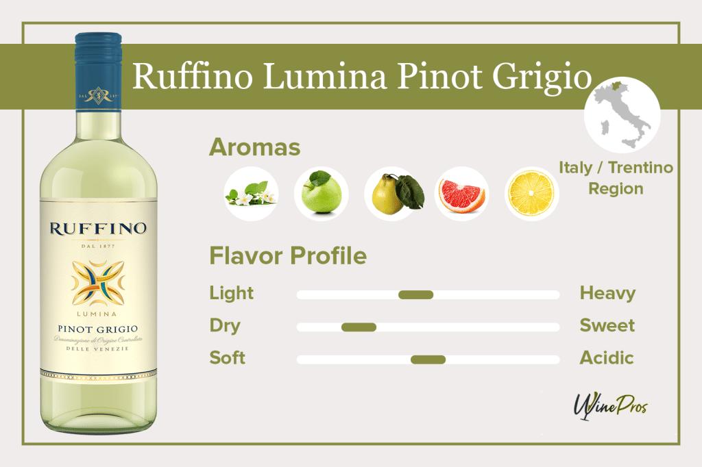 Ruffino Lumina Pinot Grigio Featured