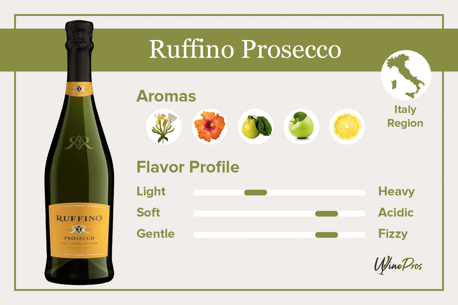 Ruffino Prosecco Review (2021)