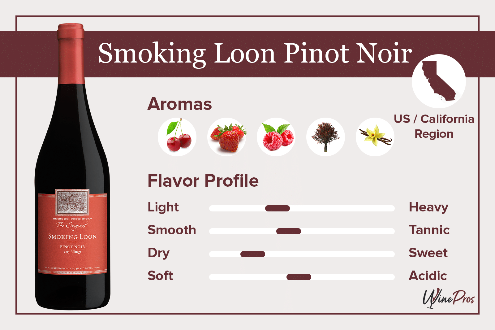 Smoking Loon Pinot Noir Featured