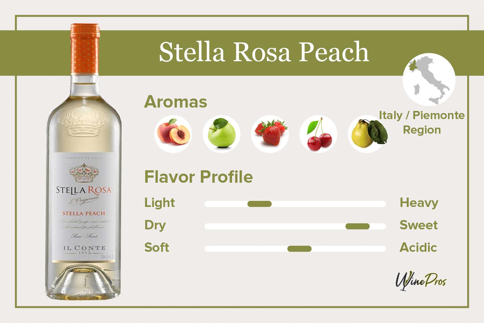 Stella Rosa Peach Review (2021)