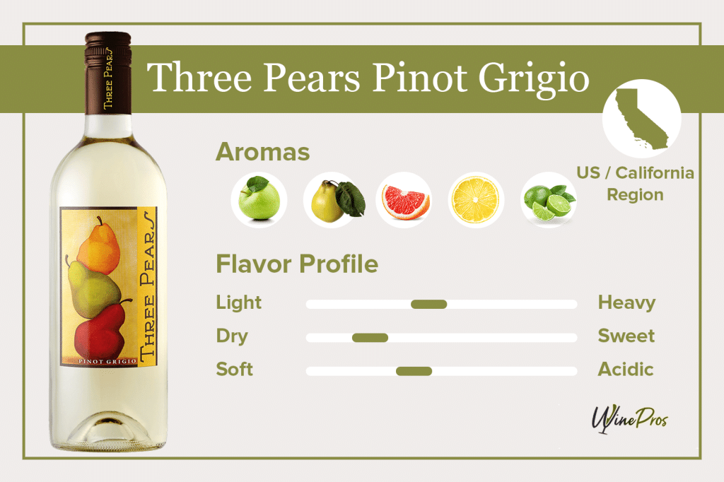 Three Pears Pinot Grigio Featured