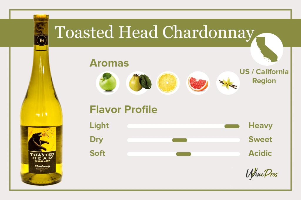 Toasted Head Chardonnay Featured
