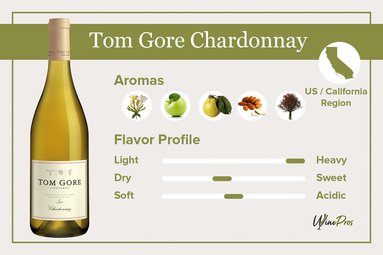 Tom Gore Chardonnay Review (2021)