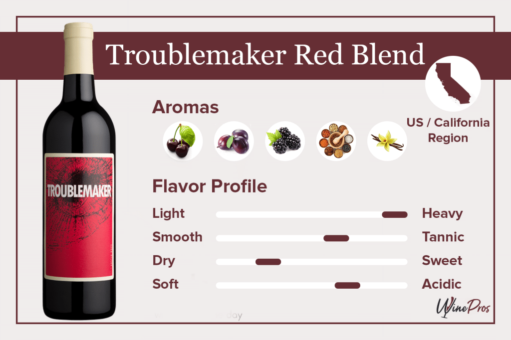 Troublemaker Red Blend Featured
