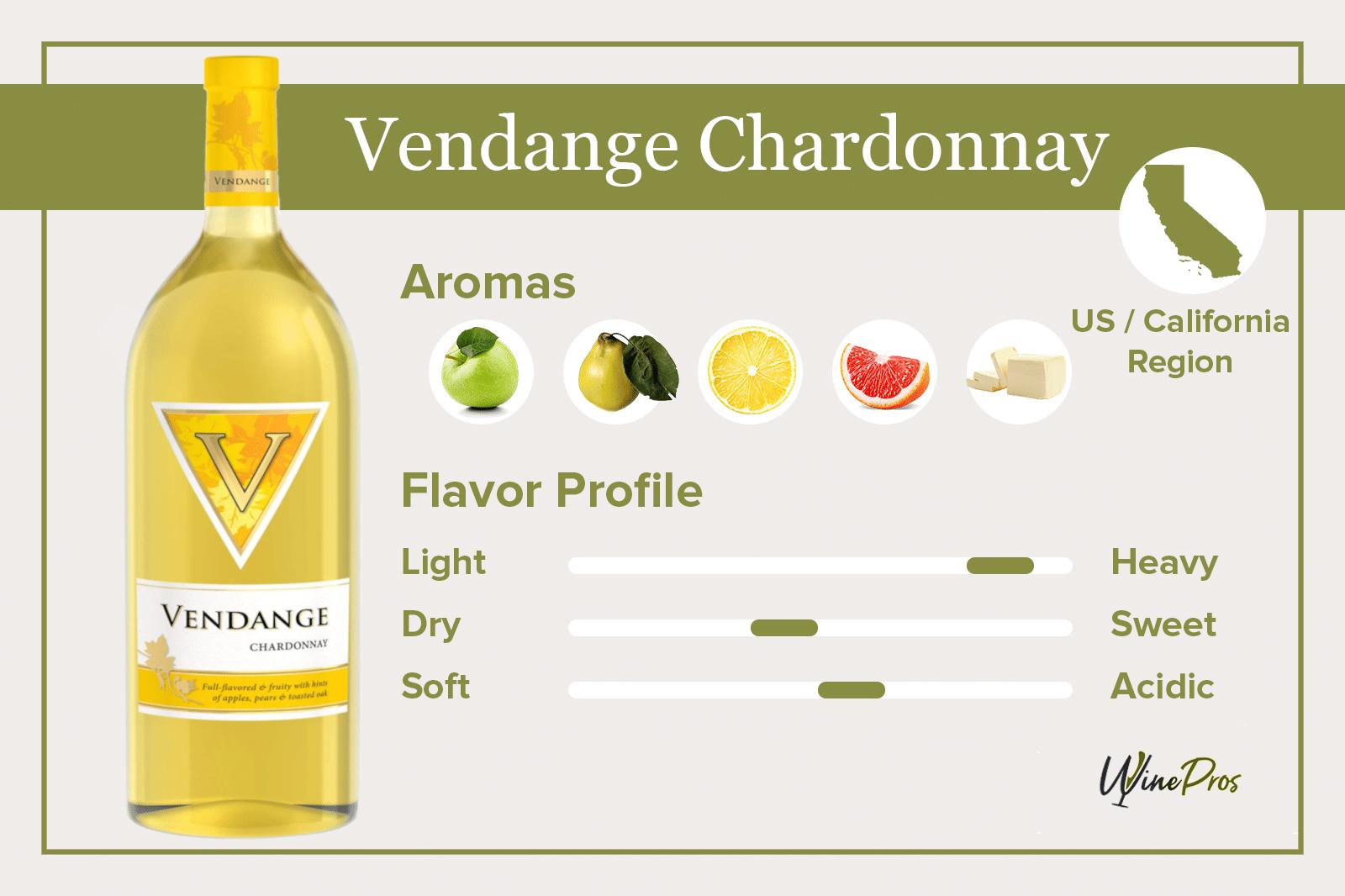 Vendange Chardonnay Featured