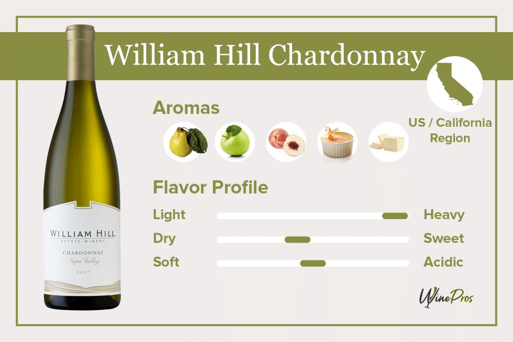 William Hill Chardonnay Featured