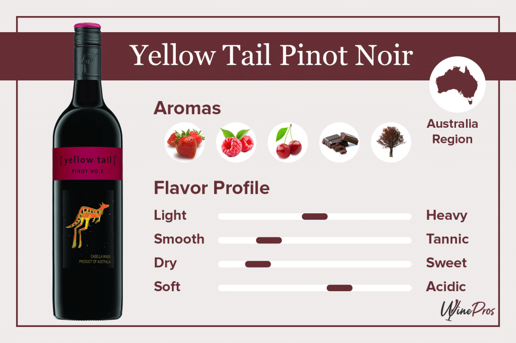 Yellow Tail Pinot Noir Featured