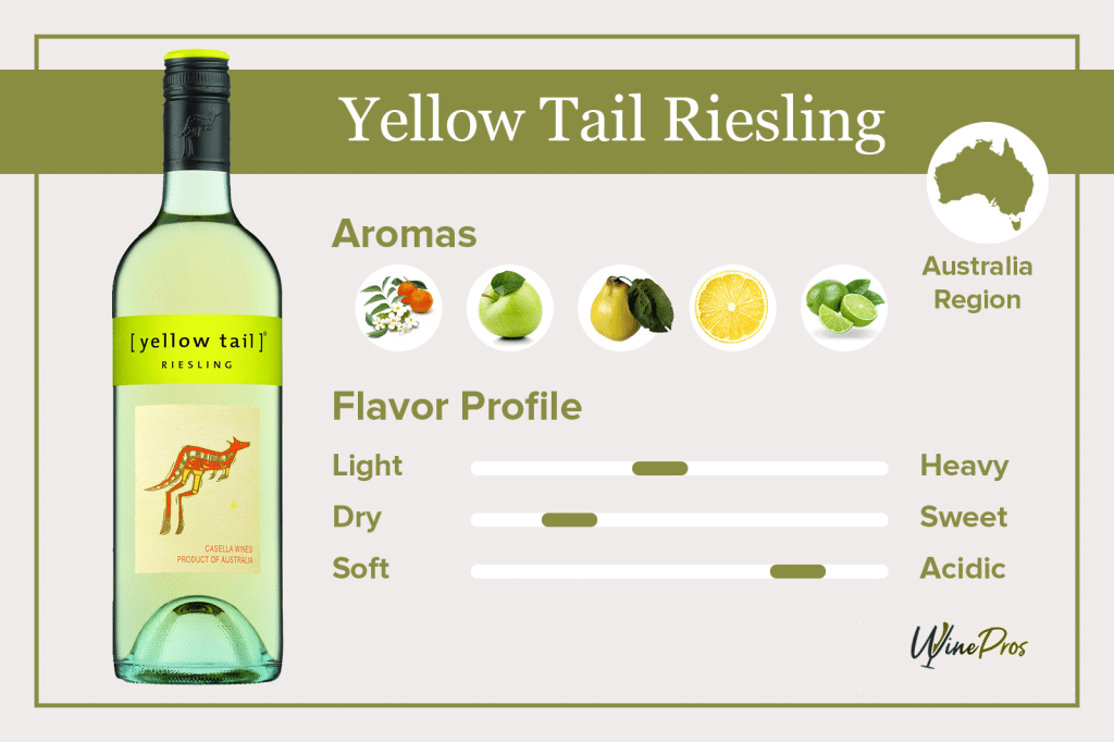 Yellow Tail Riesling Featured