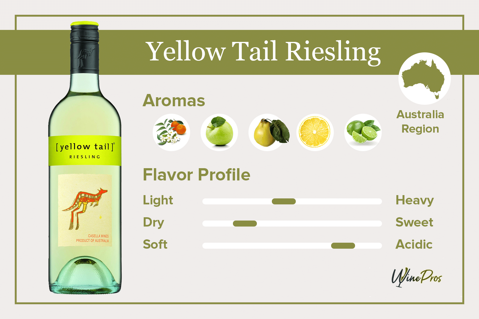 Yellow Tail Riesling Review (2021)
