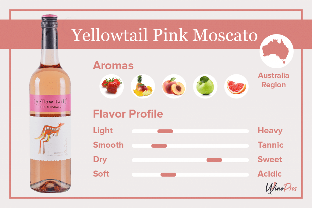 Yellowtail Pink Moscato Featured