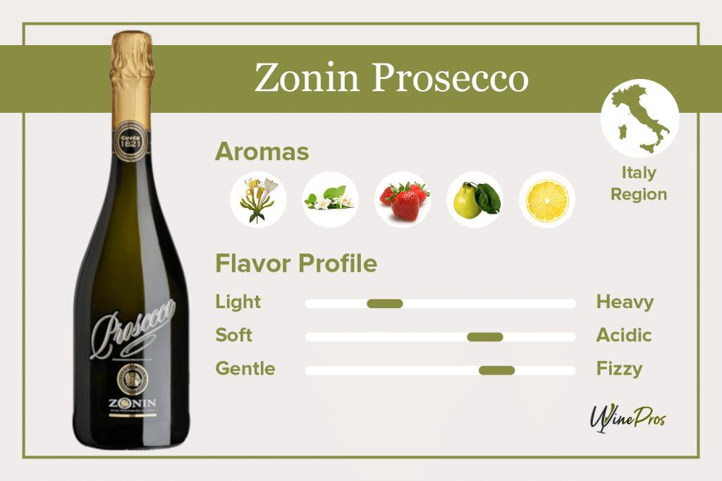 Zonin Prosecco Featured